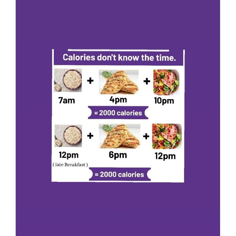 CALORIES ARE UNAWARE OF THE TIME 🕧🕒🕗